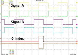 Othmro 0412-1.0I-14-S-B Indicatore di posizione digitale contatore macchina tornio parti 1 pz