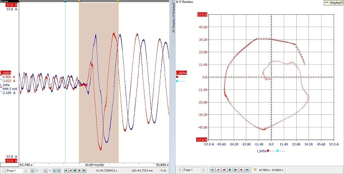 Fig. 14. Space vectors for a scooter jump. Waveforms on left show the stationary DQ transformation (space vectors), those on right show alpha versus beta display of vectors with maximum value circle.