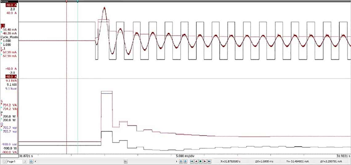 Fig. 7. The top set of measured waveforms include a current suddenly applied to an electric motor (maroon), cycle detect (black) and RMS current (red). The bottom set of waveforms are the calculated values for power, reactive power and apparent power for a dynamic load change.