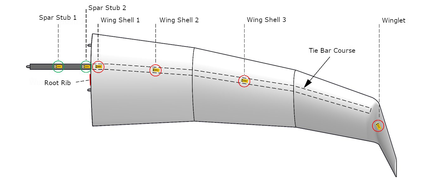 Load Test Glider's Outer Wing Measurement Setup