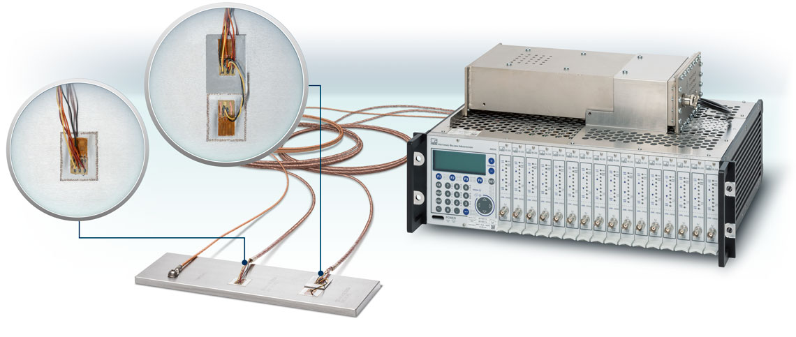 HBK measurement solution with customized sensors and customized MGCplus amplifier
