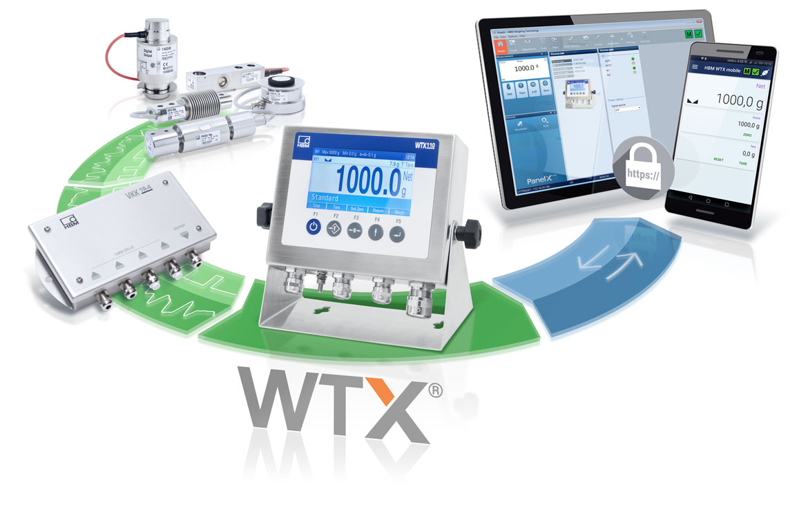 Digital and analog weighing measurement chain with the WTX110 weighing terminal