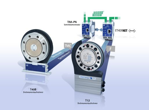 Interface-Modul Drehmoment - EtherCAT - PROFINET
