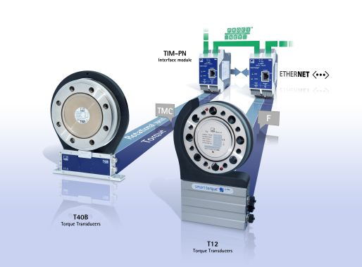 PROFINET Interface for Torque Measurement