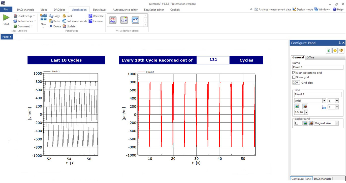 Sequence plans to record selected cycles only during long-term tests, including automatic detection of the cycles.