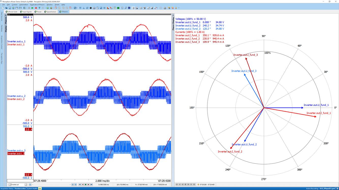 3 phase u, i and polar diagram