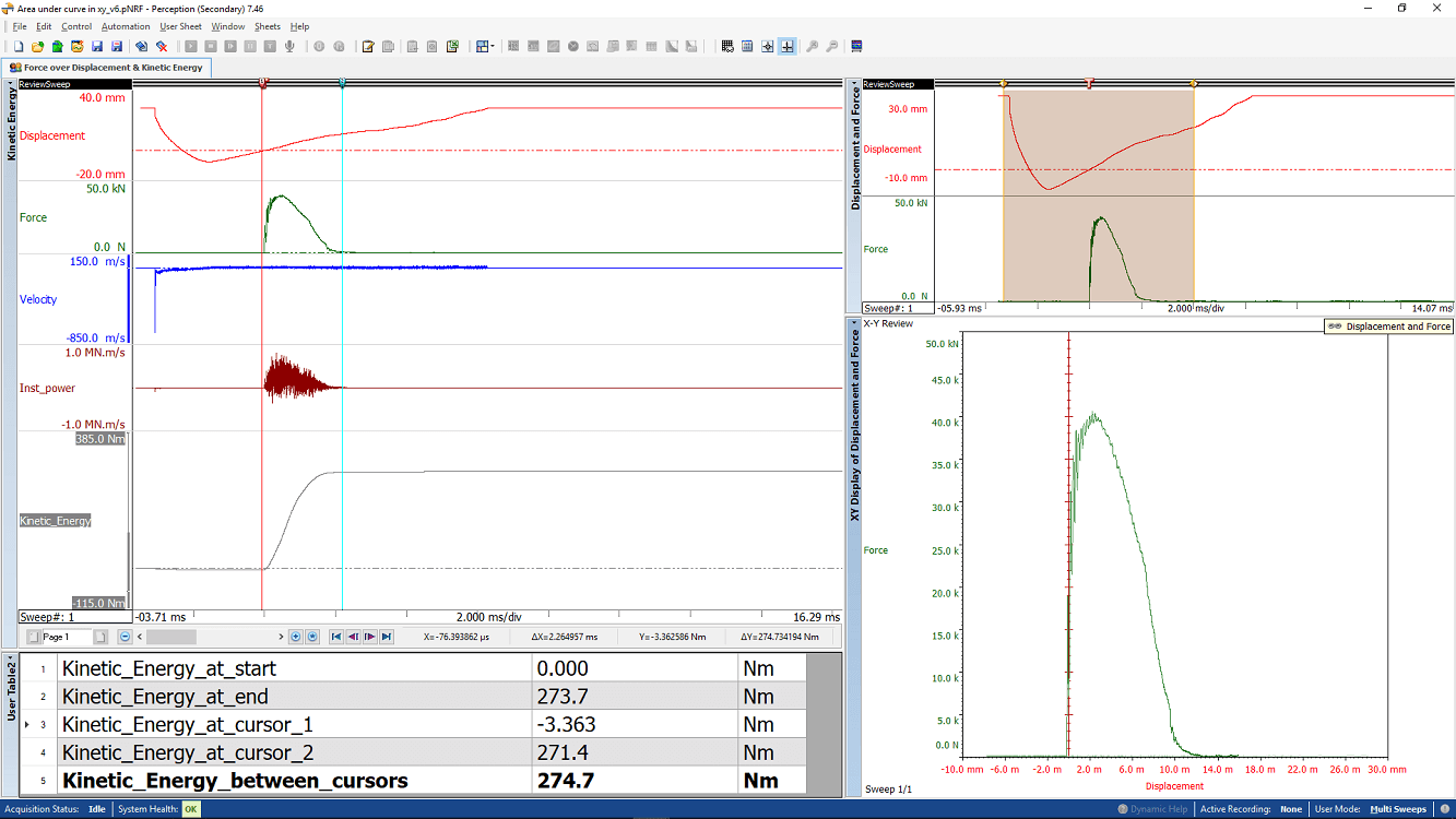 Perception Screen Charpy pendulum impact with XY display and Energy calculation
