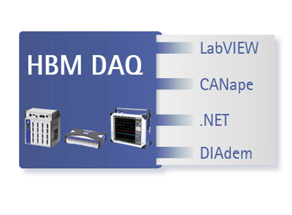 Drivers hbm for Canape software