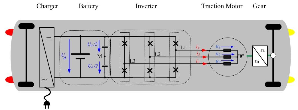 calcul du champ de vecteurs et du couple magn tique d 39 entrefers sur moteurs asynchrones l aide. Black Bedroom Furniture Sets. Home Design Ideas