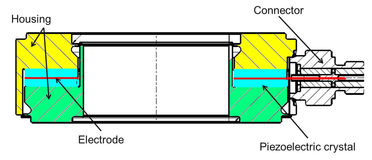 Piezoelectric or Strain Gauge Based Force Transducers? | HBM