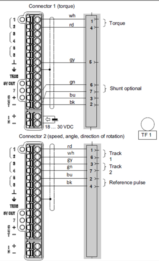 wiring diagram t40 wiring diagram Wiring a 400 Amp Service wiring diagram t40 wiring diagramconnection and configuration of a t40 torque flange with the pmxconnecting t40
