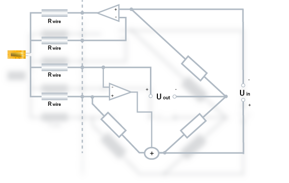 Article: Temperature Compensation of Strain Gauges | HBM on load cell interface pinout, pinout diagrams, load cell assembly, load cell gearbox, load cell j-box, load cell ohms,