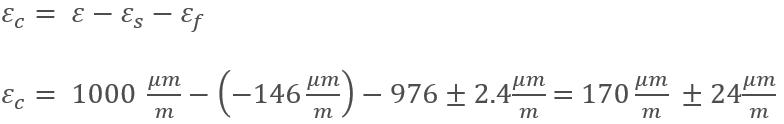 Desviaciones del coeficiente de temperatura debidas al material del sustrato