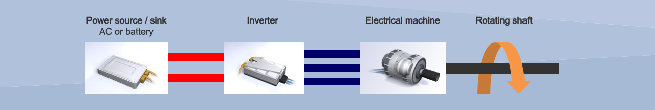 Electric motor system setup