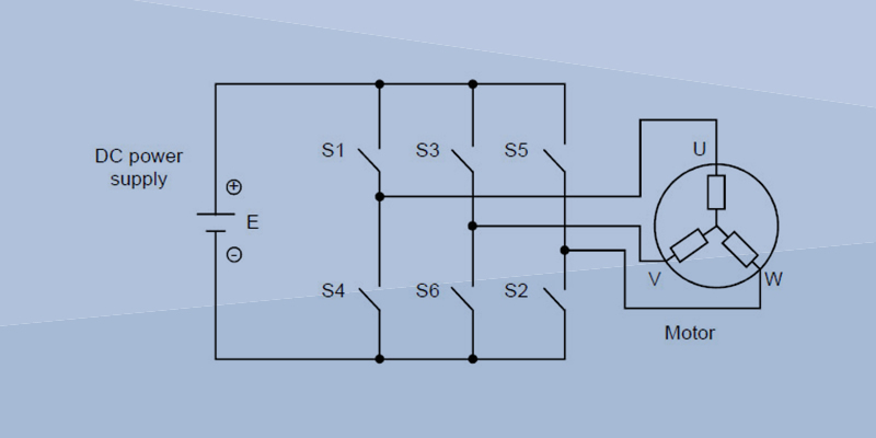 Schematic drawing of power supply - inverter - motor